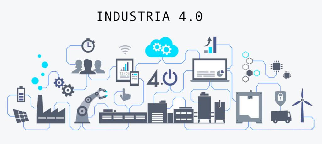 L'impresa Del Futuro Verso Industry 4.0