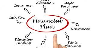 Pianificaz Finanz